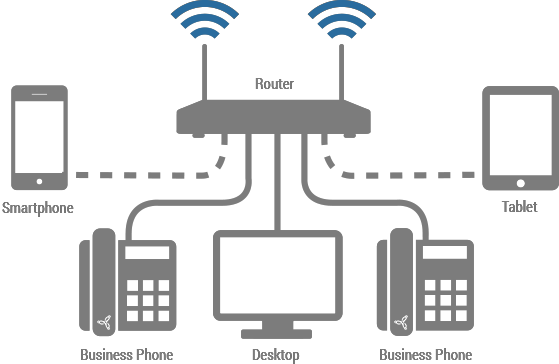 VOIP-Graphic